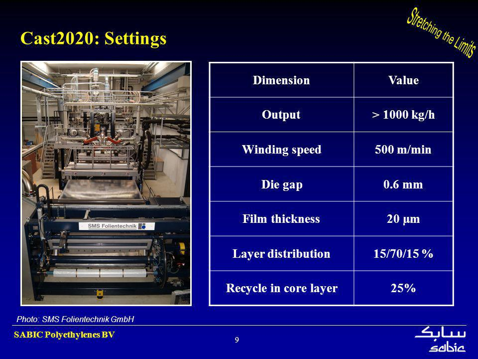 Cast2020: Settings Dimension Value Output > 1000 kg/h Winding speed