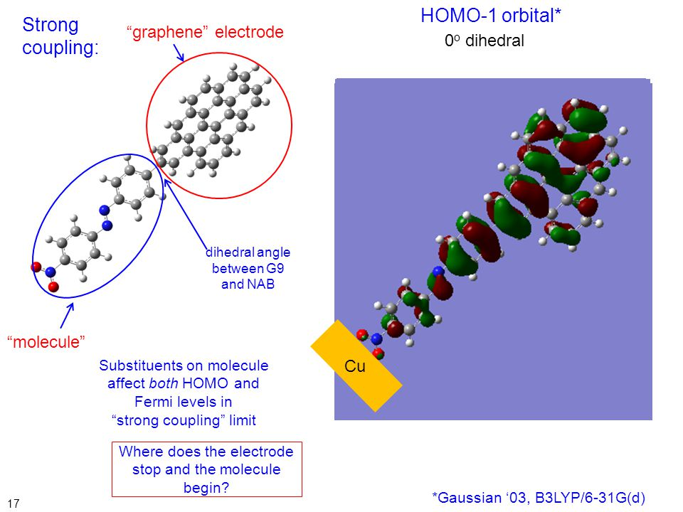 HOMO-1 orbital* Strong coupling: graphene electrode 0o dihedral