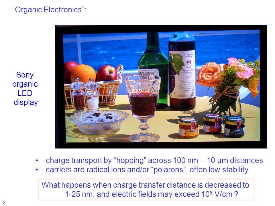 Organic Electronics :