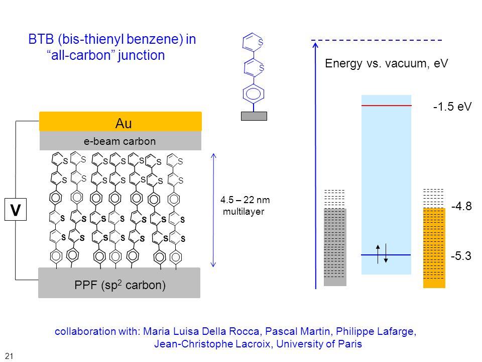 V BTB (bis-thienyl benzene) in all-carbon junction Au