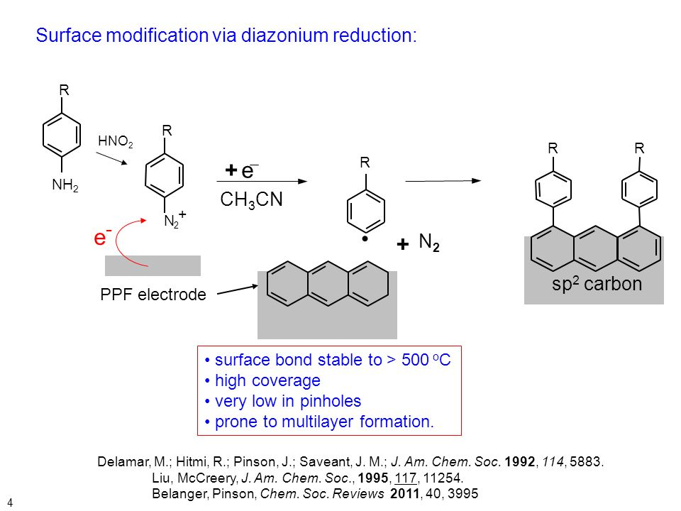 e + + • e- . Surface modification via diazonium reduction: CH3CN N2