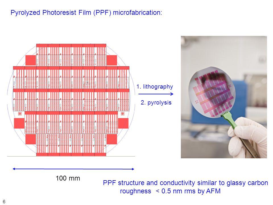 Pyrolyzed Photoresist Film (PPF) microfabrication: