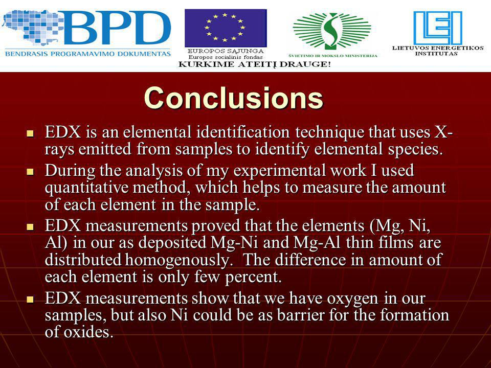 Conclusions EDX is an elemental identification technique that uses X-rays emitted from samples to identify elemental species.