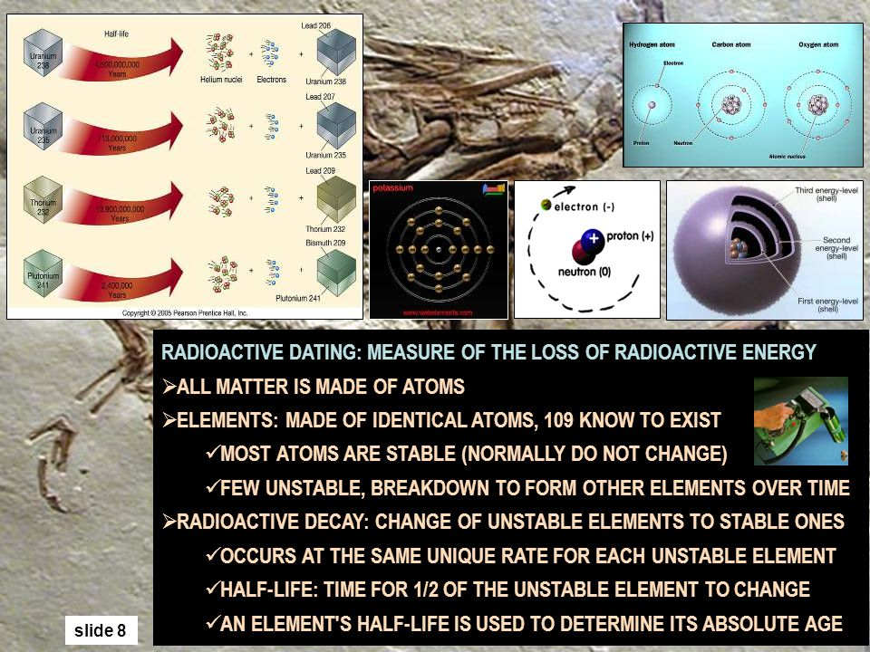 RADIOACTIVE DATING: MEASURE OF THE LOSS OF RADIOACTIVE ENERGY