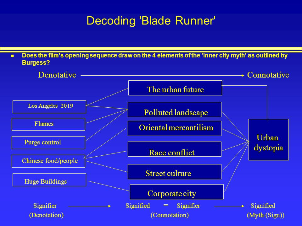 Decoding Blade Runner Denotative Connotative The urban future