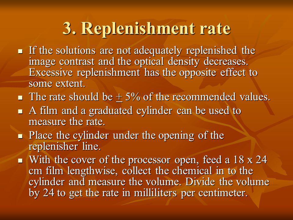 3. Replenishment rate