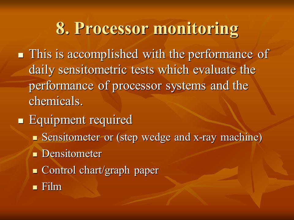 8. Processor monitoring