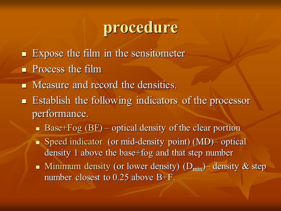 procedure Expose the film in the sensitometer Process the film