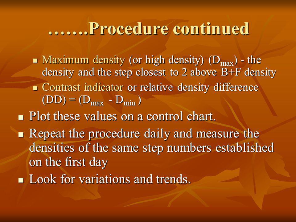 …….Procedure continued