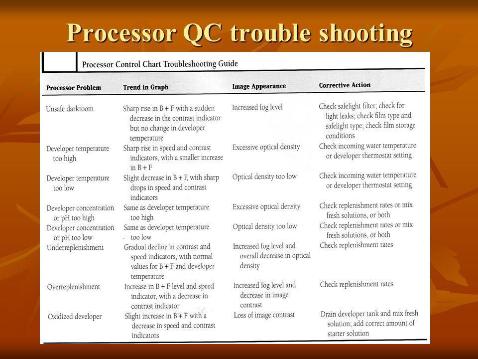 Processor QC trouble shooting