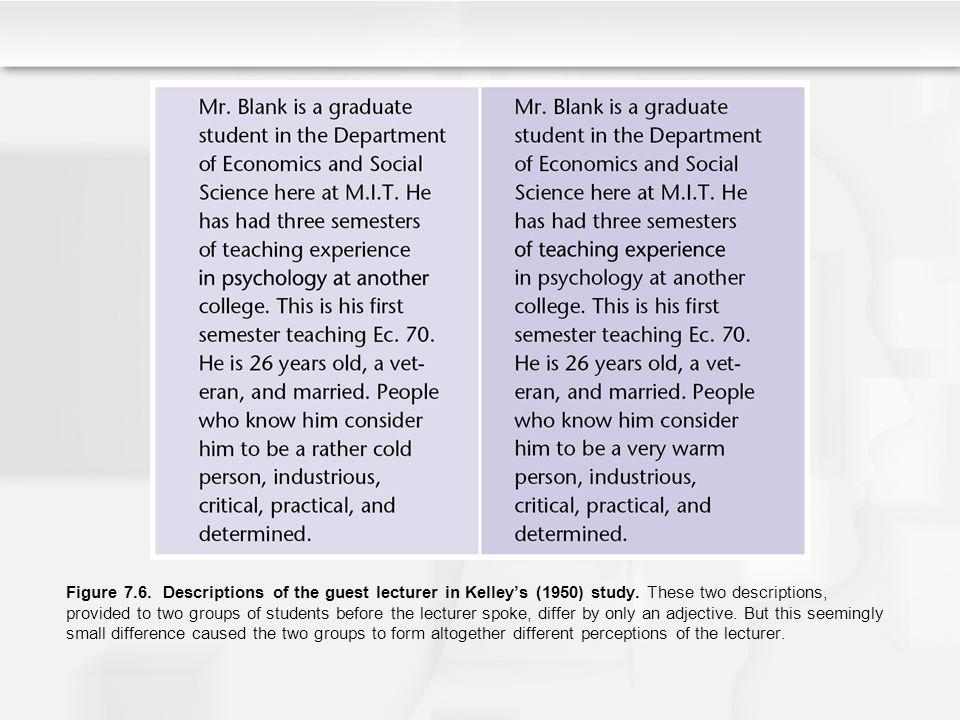 Figure 7.6. Descriptions of the guest lecturer in Kelley's (1950) study.