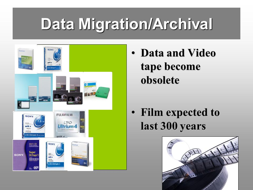 Data Migration/Archival