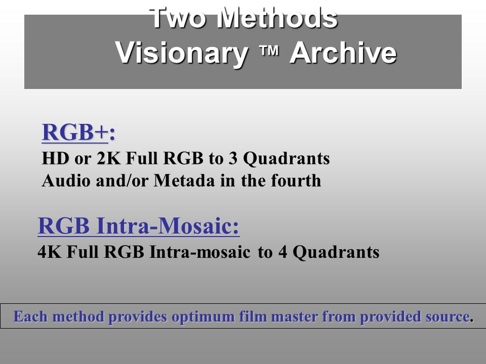 Two Methods Visionary ™ Archive
