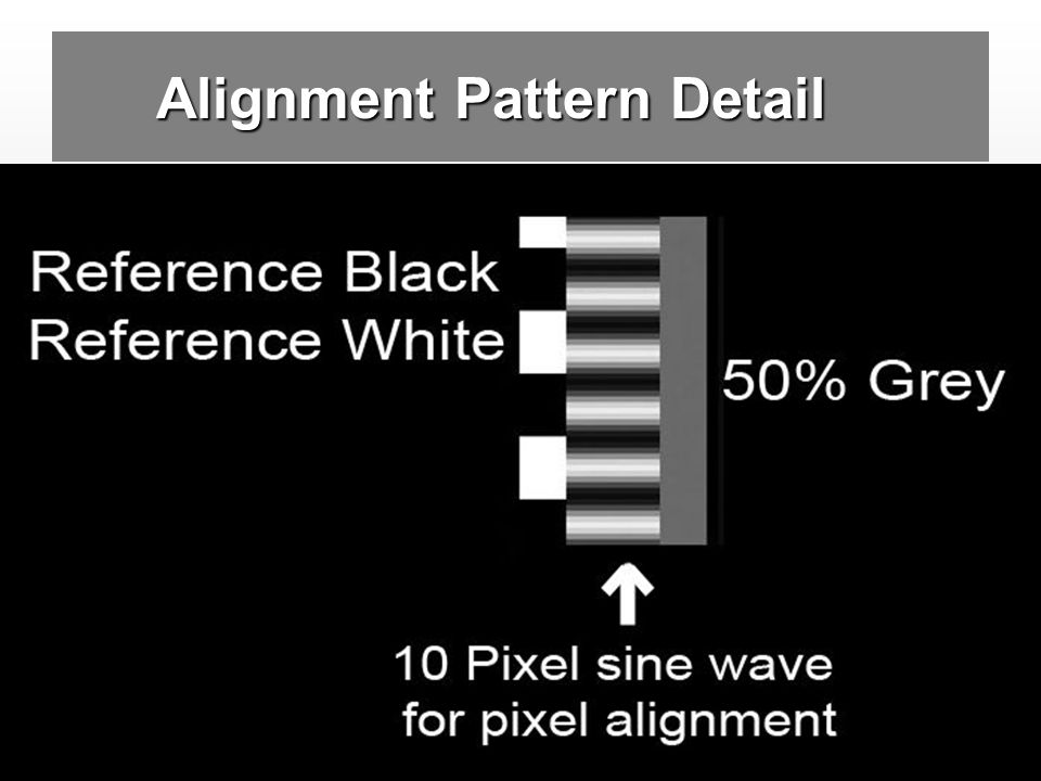 Alignment Pattern Detail