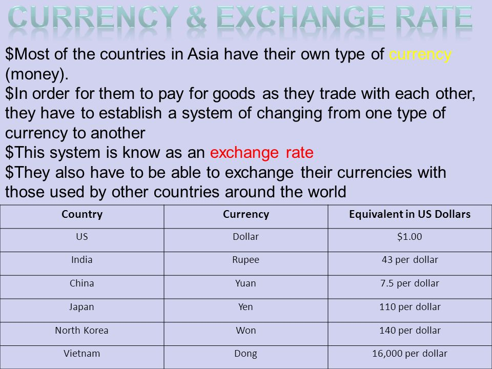 Currency & Exchange Rate Equivalent in US Dollars