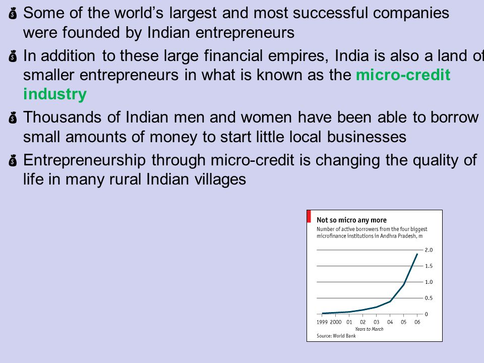 Some of the world's largest and most successful companies were founded by Indian entrepreneurs