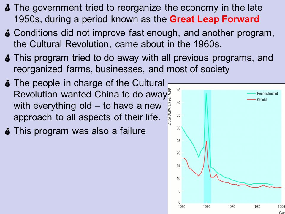 The government tried to reorganize the economy in the late 1950s, during a period known as the Great Leap Forward