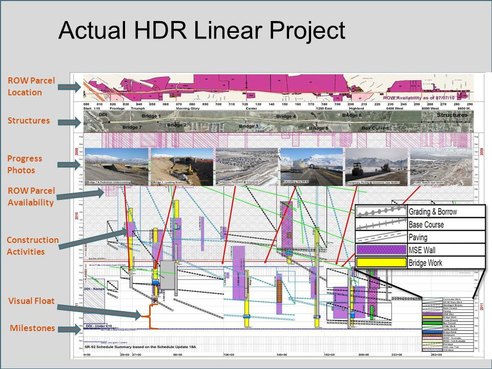 Actual HDR Linear Project