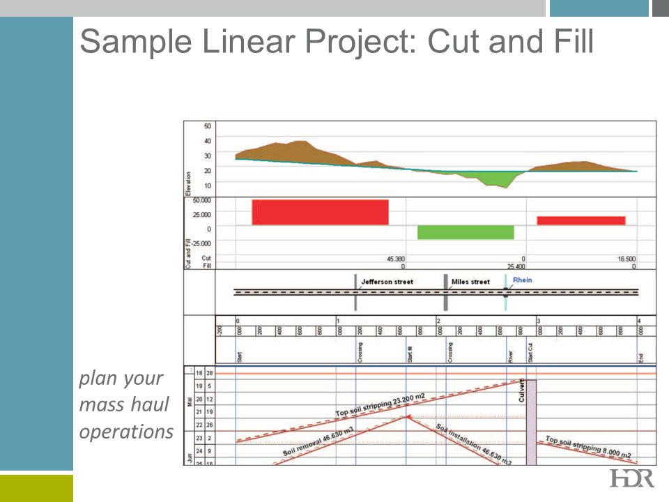 Sample Linear Project: Cut and Fill