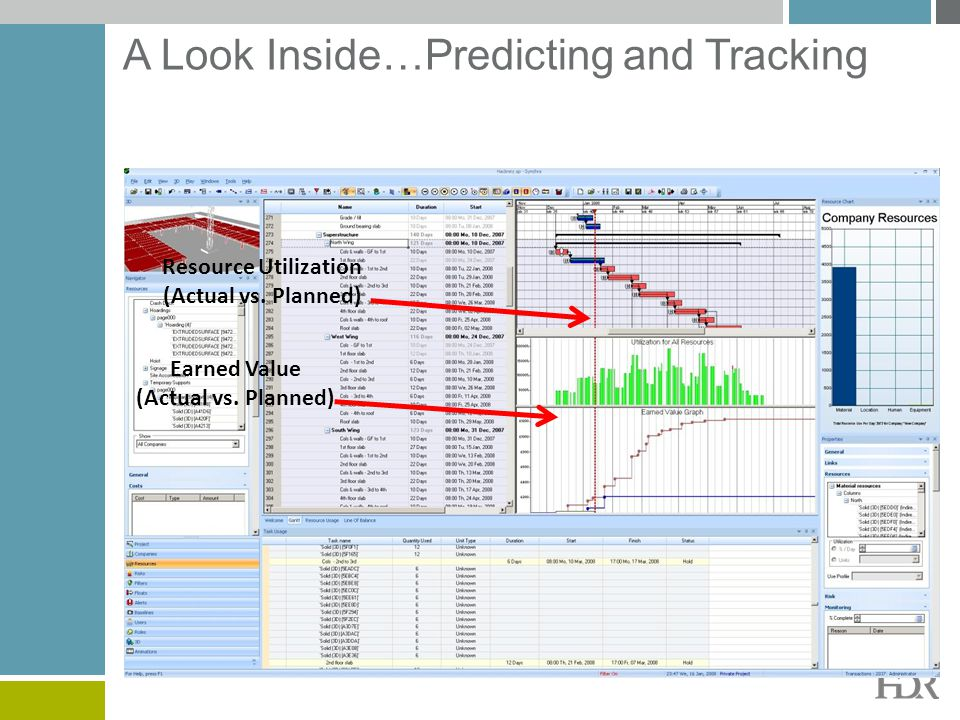 A Look Inside…Predicting and Tracking