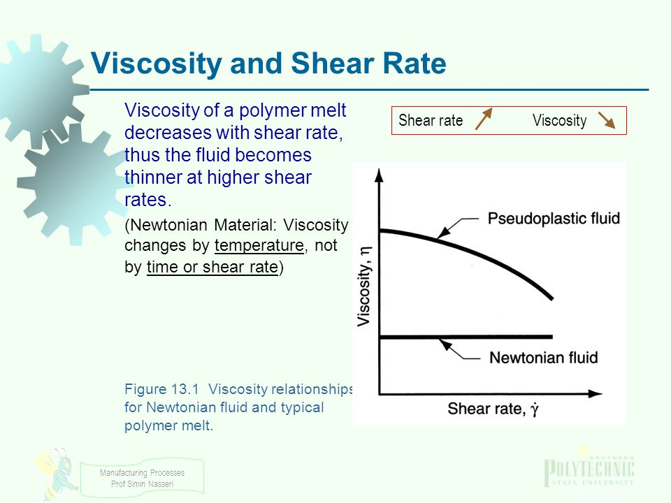 Viscosity and Shear Rate