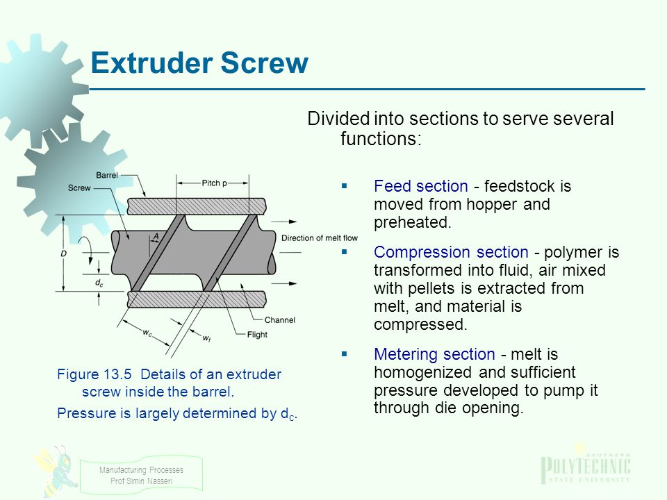 Extruder Screw Divided into sections to serve several functions: