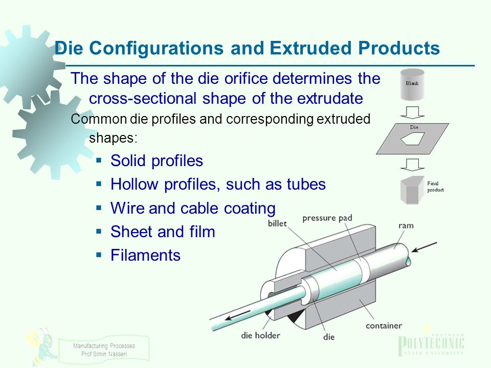 Die Configurations and Extruded Products