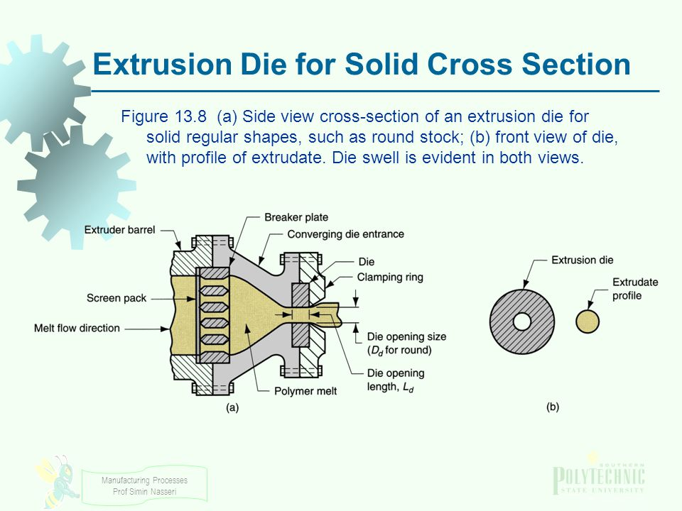 Extrusion Die for Solid Cross Section
