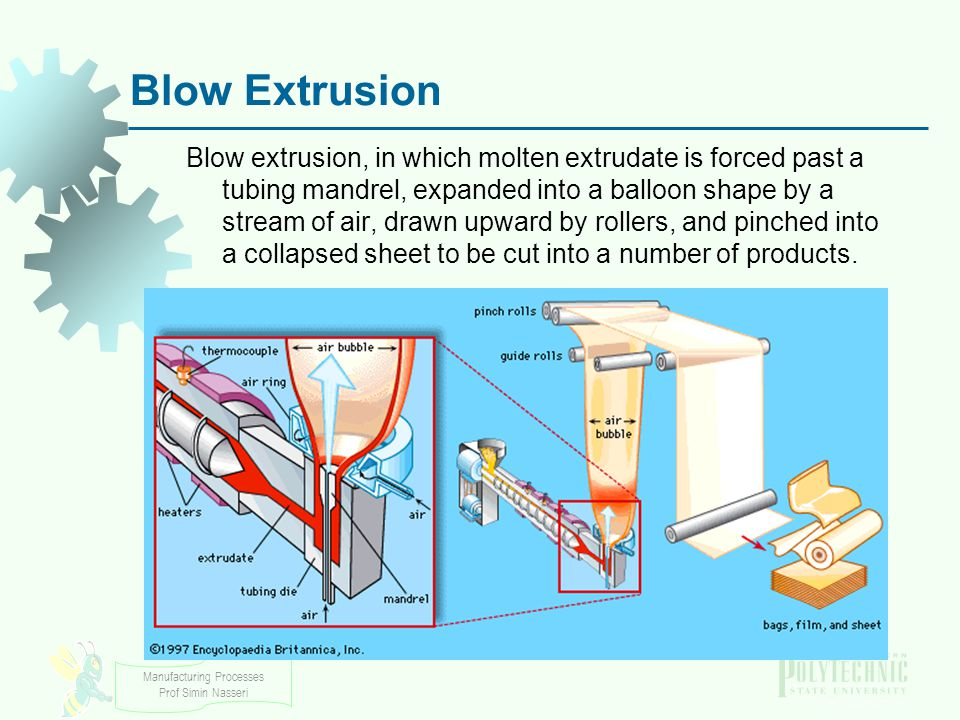Blow Extrusion