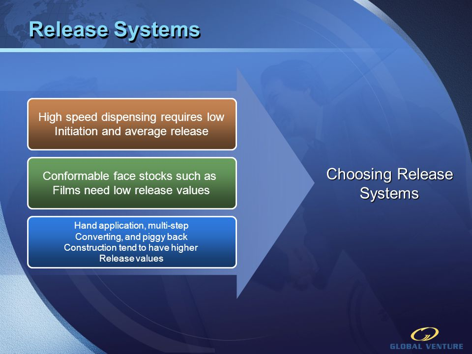 Release Systems Choosing Release Systems