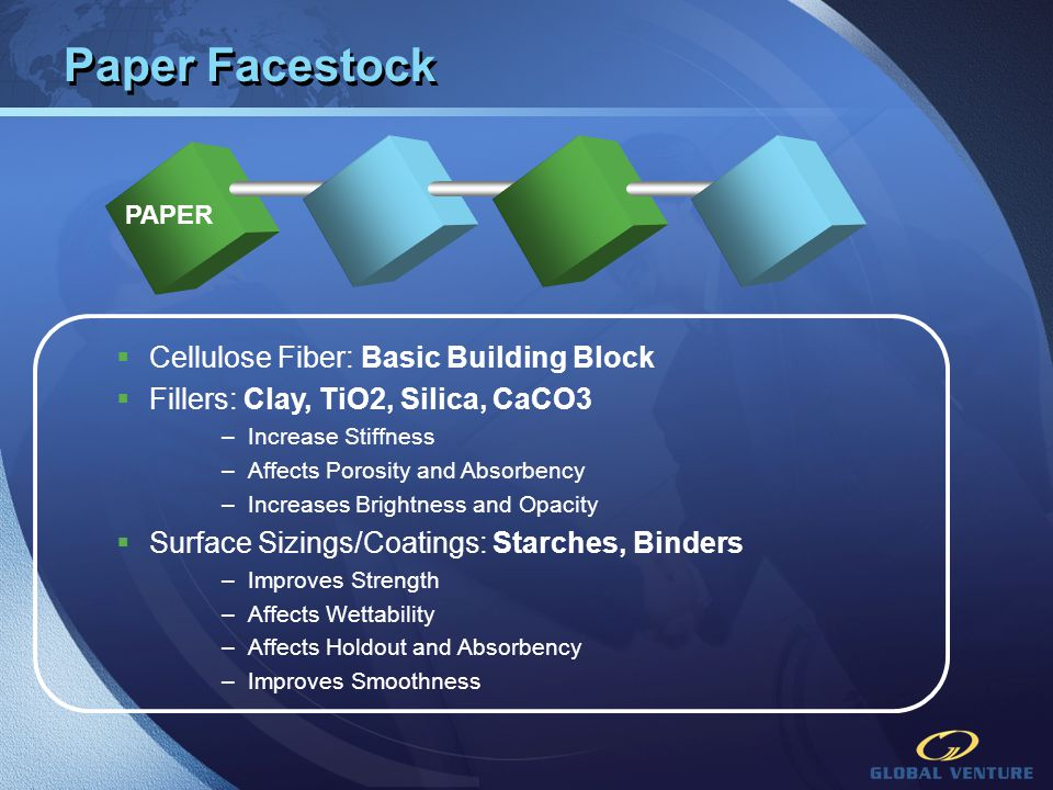 Paper Facestock Cellulose Fiber: Basic Building Block