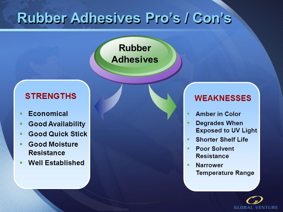 Rubber Adhesives Pro's / Con's