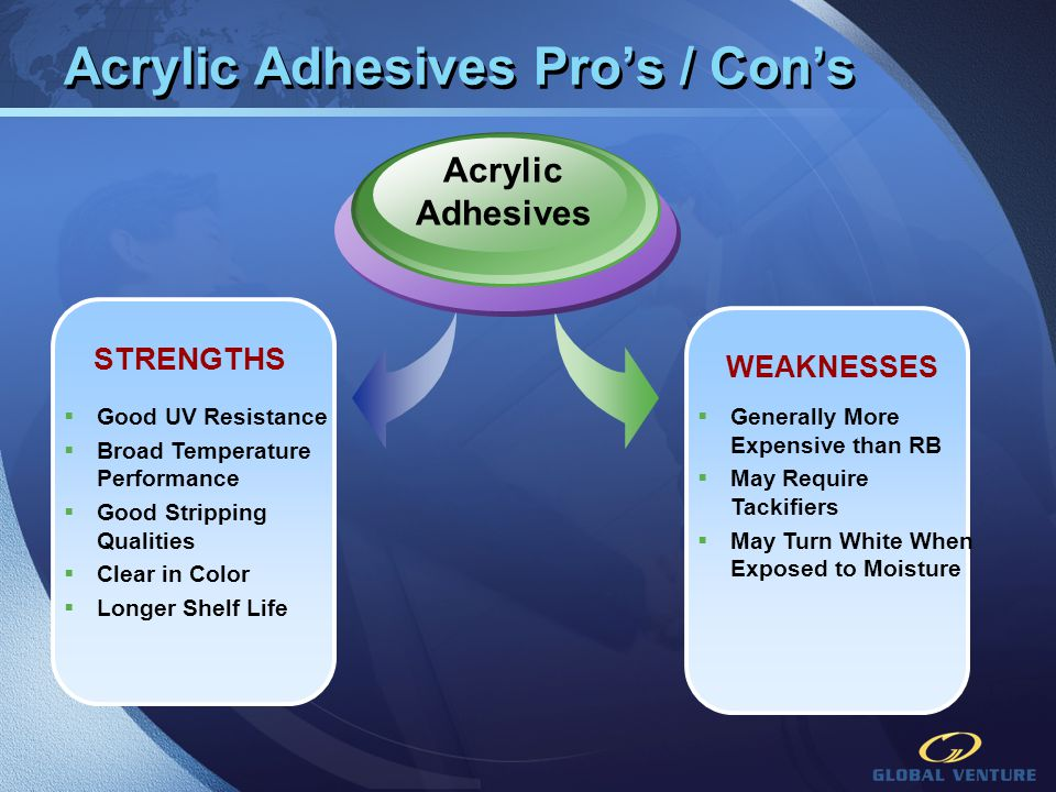 Acrylic Adhesives Pro's / Con's