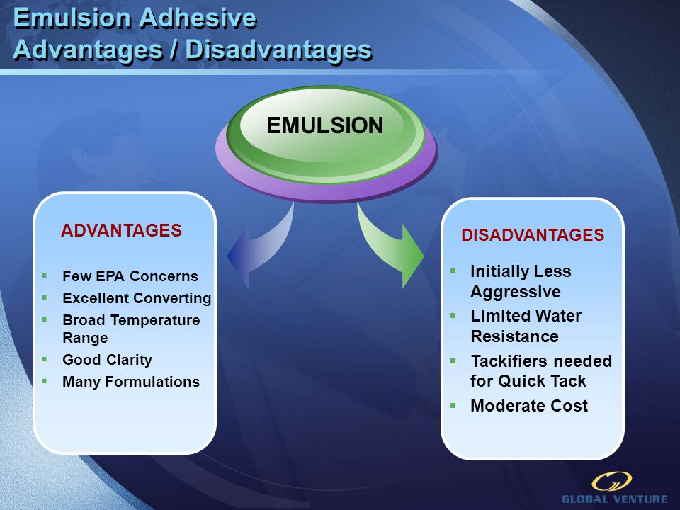 Emulsion Adhesive Advantages / Disadvantages