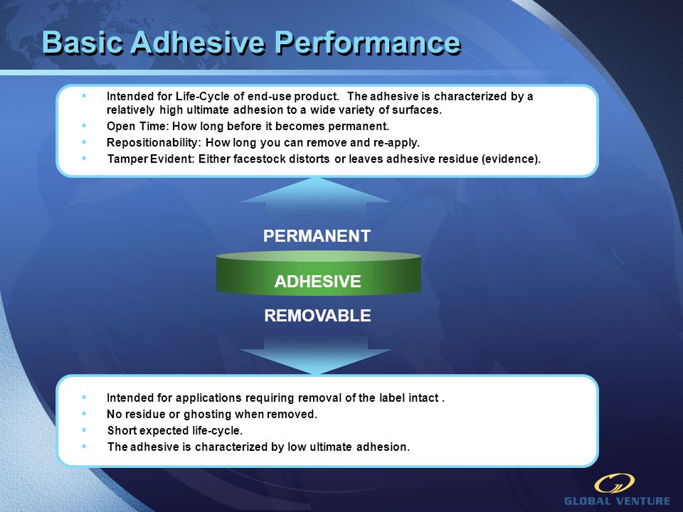 Basic Adhesive Performance