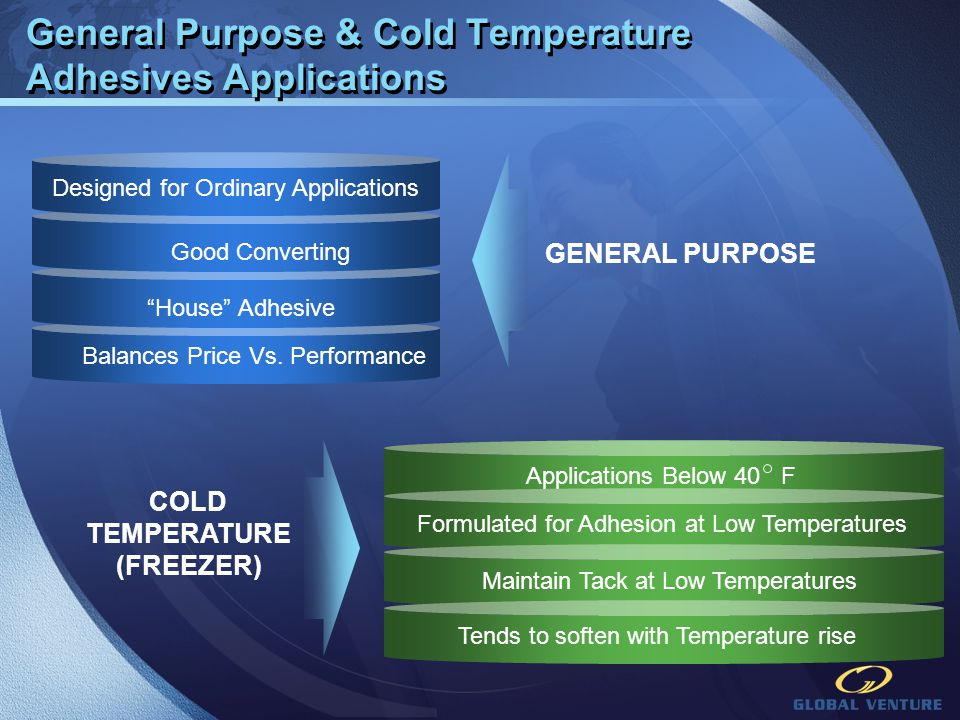 General Purpose & Cold Temperature Adhesives Applications