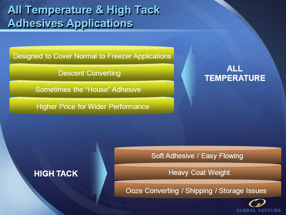 All Temperature & High Tack Adhesives Applications
