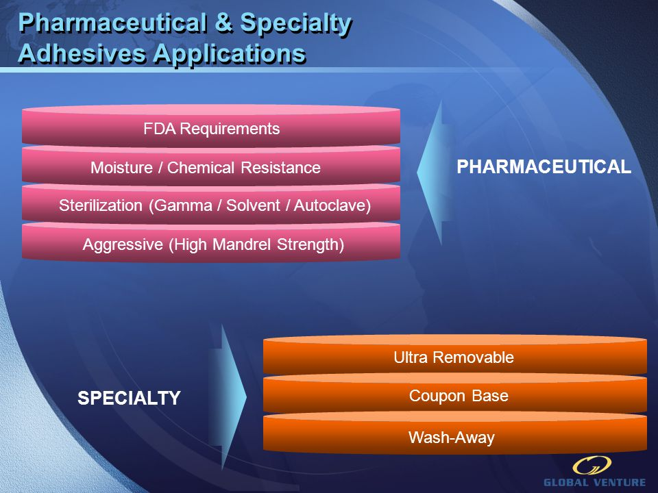 Pharmaceutical & Specialty Adhesives Applications