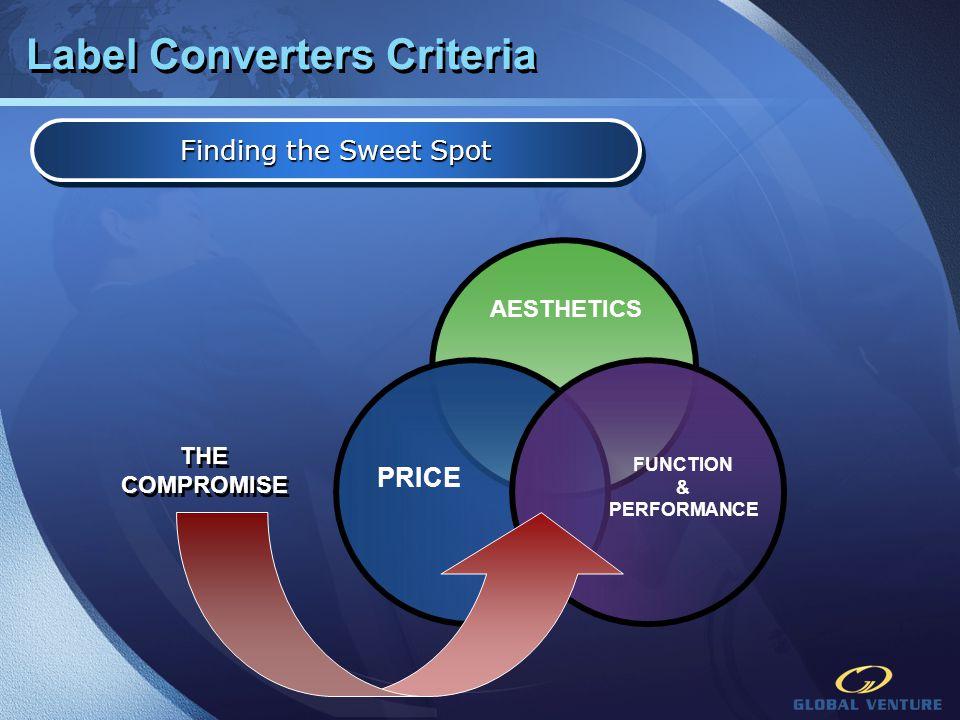 Label Converters Criteria