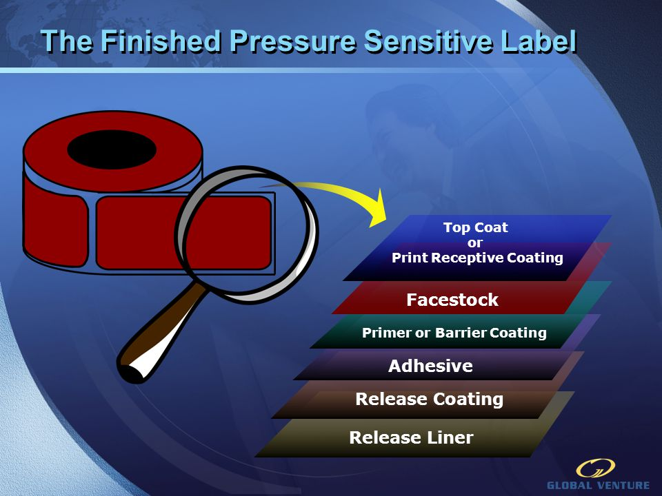 The Finished Pressure Sensitive Label
