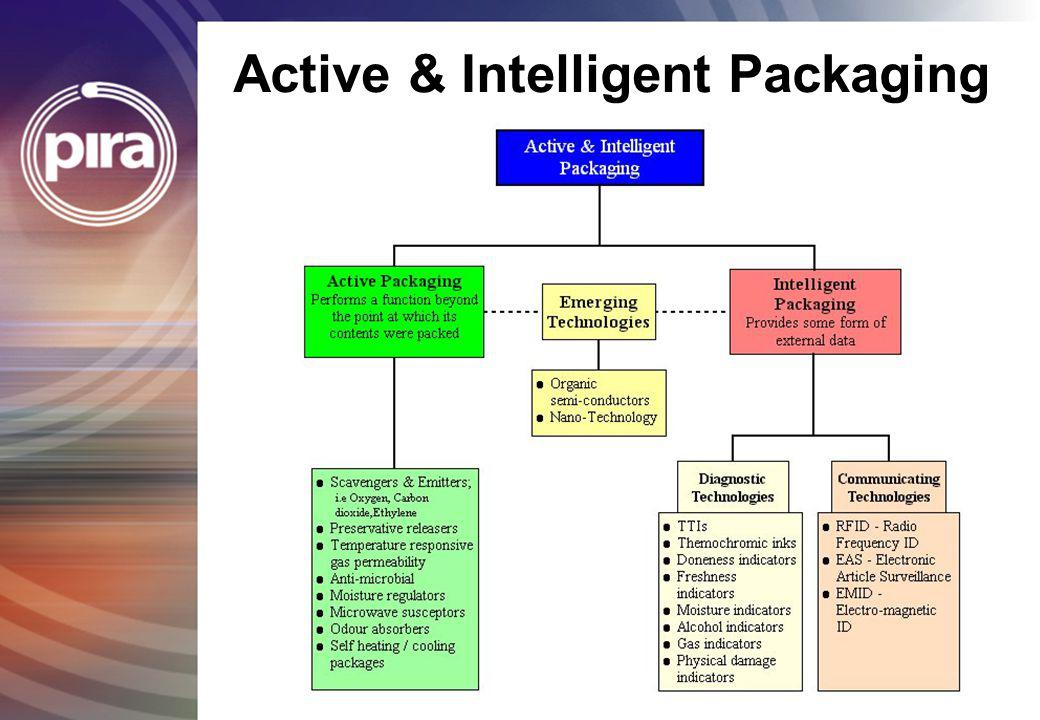 Active & Intelligent Packaging
