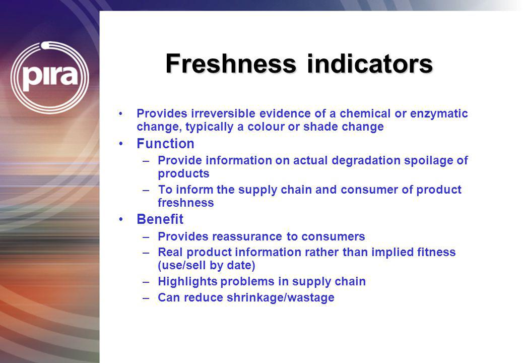 Freshness indicators Function Benefit