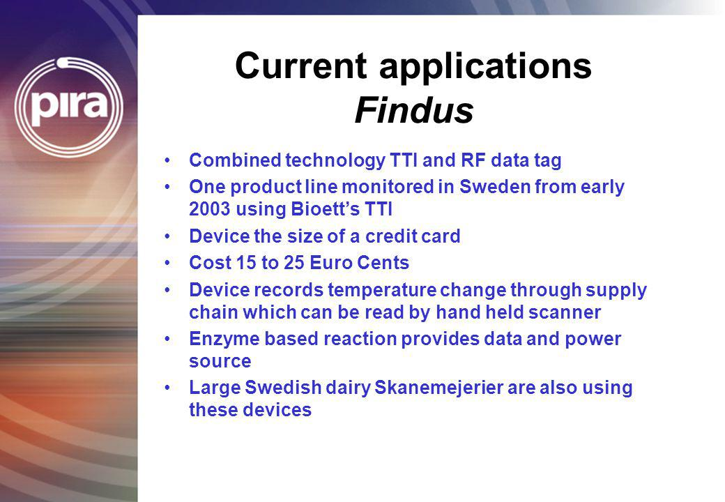 Current applications Findus