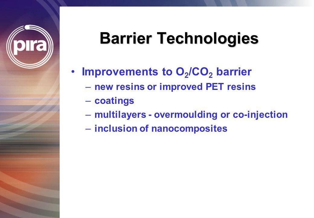 Barrier Technologies Improvements to O2/CO2 barrier