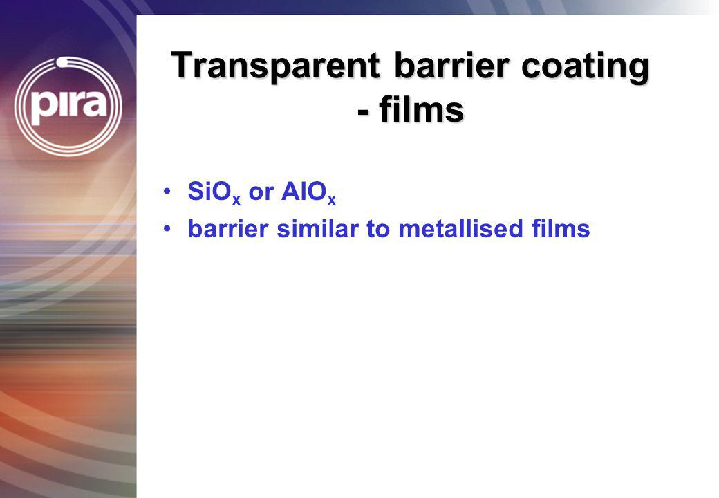 Transparent barrier coating - films