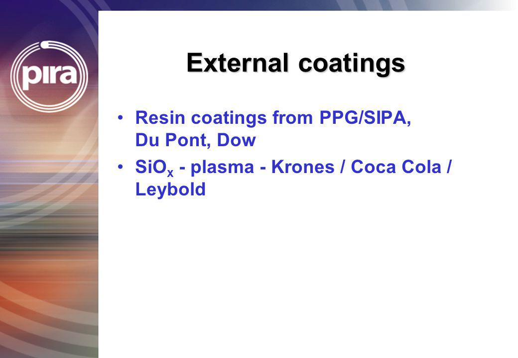 External coatings Resin coatings from PPG/SIPA, Du Pont, Dow