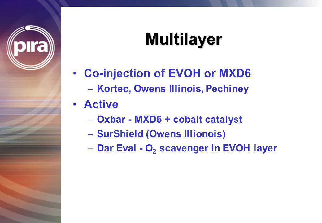Multilayer Co-injection of EVOH or MXD6 Active