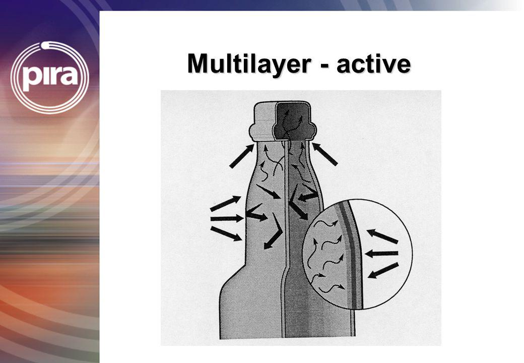 Multilayer - active