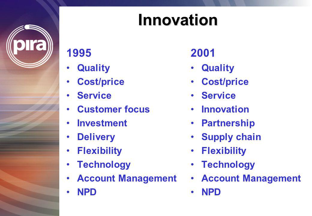 Innovation 1995 2001 Quality Cost/price Service Customer focus