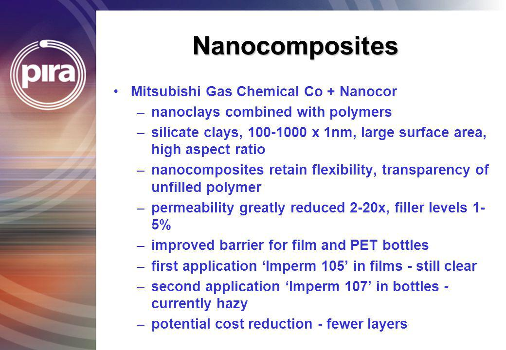 Nanocomposites Mitsubishi Gas Chemical Co + Nanocor
